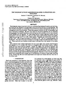 The Taxonomy of Blue Amorphous Galaxies: II. Structure and Evolution