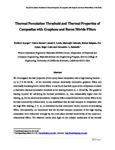 Thermal Percolation Threshold and Thermal Properties of
