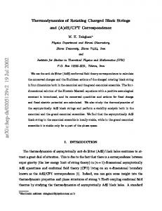 Thermodynamics of Rotating Charged Black Strings and (A) dS/CFT ...