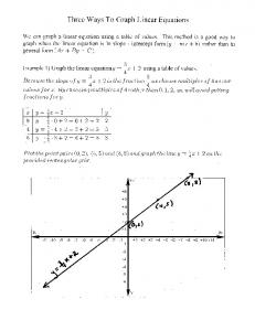 Three Ways To Graph Linear Equations (1.5,1.6)