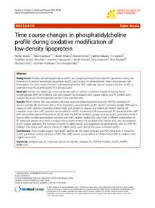 Time course-changes in phosphatidylcholine profile during oxidative ...
