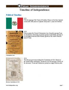 Timeline of Texas History - Texas Independence