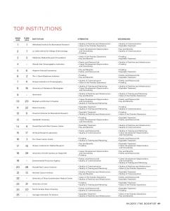 TOP INSTITUTIONS - The Scientist