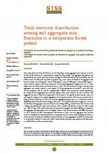 Total mercury distribution among soil aggregate size fractions in a