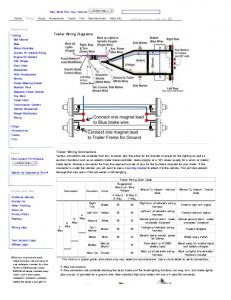 Trailer Wiring Diagrams | etrailer