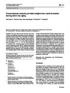 Transcriptome analysis provides insights into wood ... - Springer Link