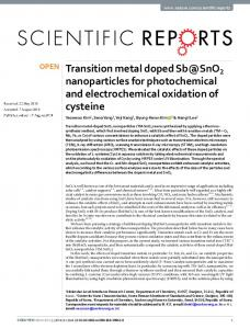 Transition metal doped Sb@SnO2 nanoparticles for