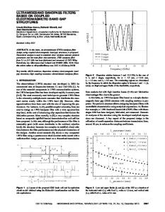 Ultrawideband bandpass filters based on ... - Wiley Online Library
