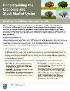 Understanding the Economic and Stock Market Cycles - Mutual Funds