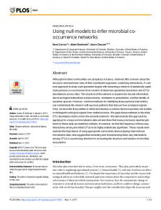 Using null models to infer microbial co-occurrence networks - PLOS