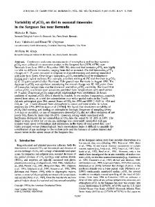 Variability of pCO2 on diel to seasonal ... - Wiley Online Library