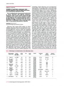 Variability of quantitative polymerase chain reaction detection of the ...