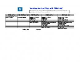 Vehicles Service Filled with GM4718M*