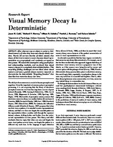Visual Memory Decay Is Deterministic