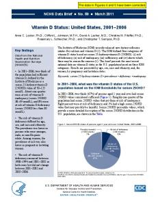 Vitamin D Status: United States, 2001-2006 - Centers for Disease ...