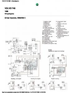 Volvo Vnl    Wiring    Scmatics For Vnl64t  Pdfsdocuments  MAFIADOCCOM