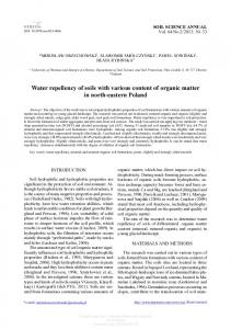 Water repellency of soils with various content of
