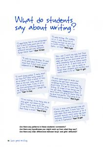 What do students say about writing?