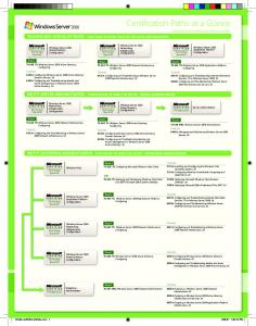 Windows Server 2008 Certification Paths - Web Age Solutions