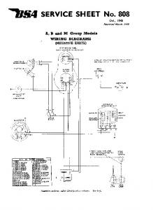 Wiring Diagrams - British Only