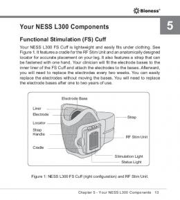 Your NESS L300 Components - Bioness